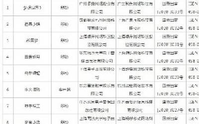 新一批国产游戏版号出炉 包括《王牌竞速》等89款过审
