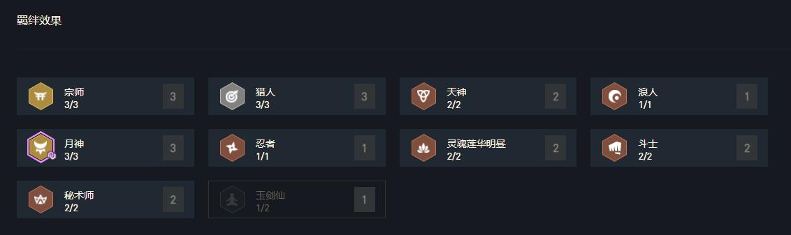 云顶之弈1.2日至1.8日T0阵容排行榜 吃鸡前四阵容TOP3