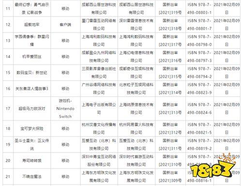 新一批游戏版号公布 包括《英雄联盟手游》等33款游戏