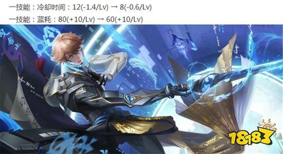 王者榮耀體驗服26號改動:李白加強,夢奇艾琳削弱或將上線