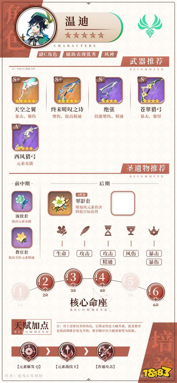 原神1.4版本温迪武器怎么选择 温迪武器与圣遗物选择推荐