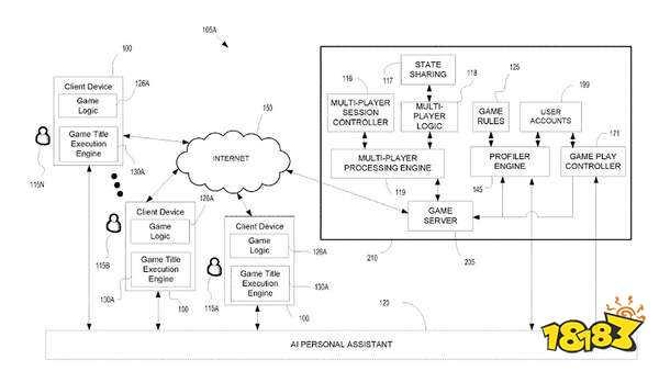 索尼申请全新专利:AI可模仿玩家在游戏中输入指令