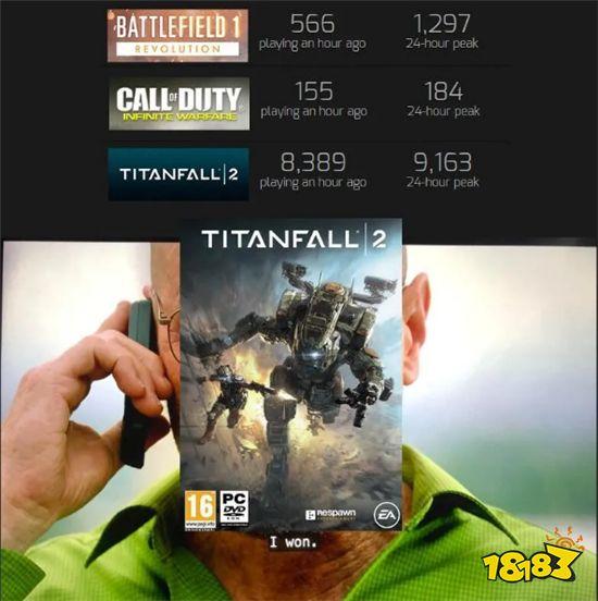 《泰坦陨落2》Steam玩家激增!比刚上架还多