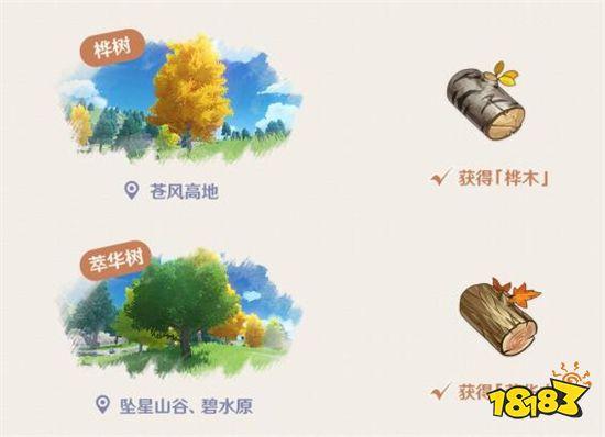 原神砍树要带什么角色 砍树效率最高角色推荐