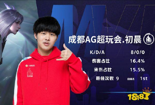 王者荣耀KPL赛事简讯 TTG3比1轻松击败AG