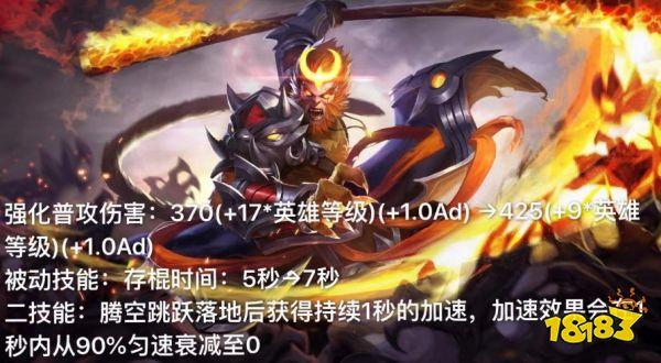 王者荣耀4.28正式服英雄调整 马超继续降温或退出T0
