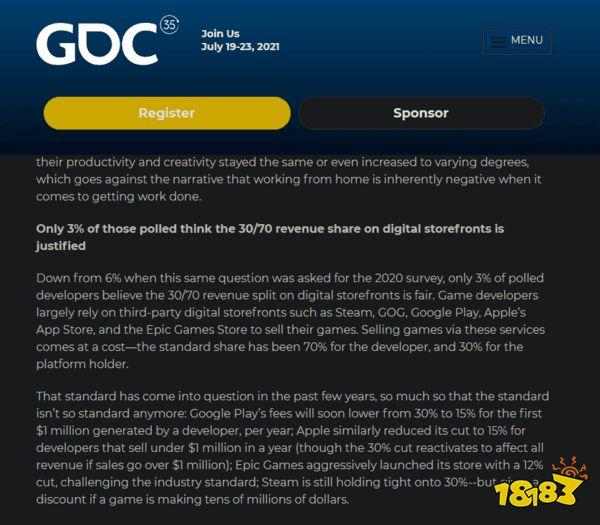 多数游戏开发者认为Steam抽成不合理 应该降低为15%