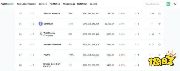 以太坊价格破新高上热搜 虚拟币交易市场成热门