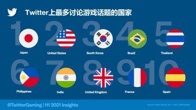 从对话看趋势,细数2021上半年的游戏圈大势