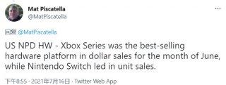 Xbox新主机超PS5成为6月销售额最高主机 NS销量最高