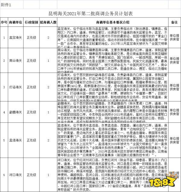 云南昆明海关第二批商调计划招收在编公务员九名