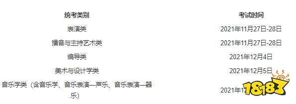 2022年上海市艺术类专业统考时间确定 11月起报考