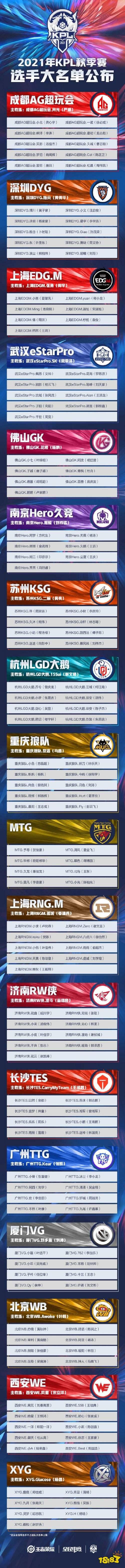王者荣耀S24赛季秋季转会名单公布 AG成为明星战队