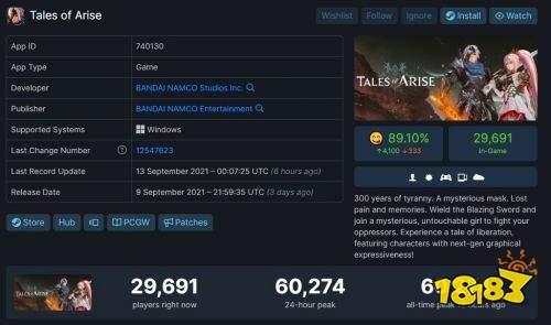 Steam好评89%,在线人数破6万,这款JRPG火了!