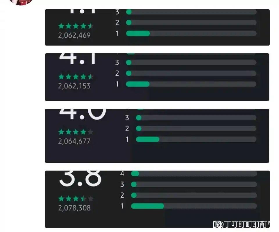 原神谷歌商店评分狂跌至2.0,机器人一日刷评30万