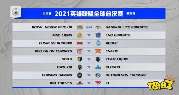 S11全球总决赛小组赛第三日:RNG、EDG冲击三连胜