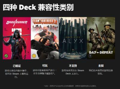 V社推出Steam掌机游戏兼容验证 辅助玩家游戏是否畅玩